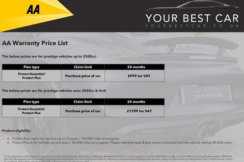 Vauxhall Combo L1H1 2000 SPORTIVE S/S 48