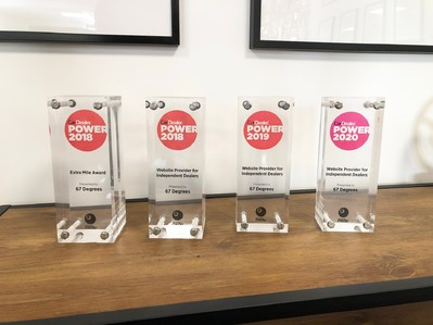 67 Degrees Celebrates Win At Car Dealer Power Awards
