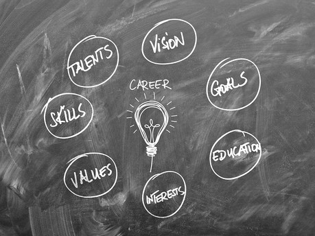 Important elements. What should your CV include?