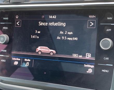 Volkswagen Tiguan SEL TDI BMT 31