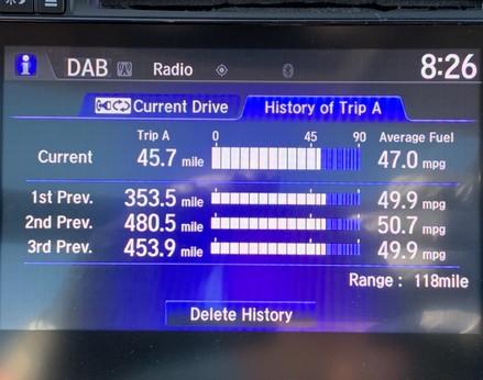 Honda HR-V I-DTEC EX 29
