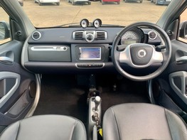 Smart Fortwo Coupe GRANDSTYLE EDITION 2